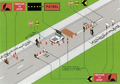 traffic management plans tasmania